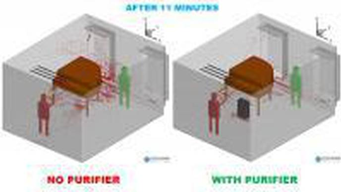 Strategic Air Purifier Placement Reduces Virus Spread Within Music Classrooms